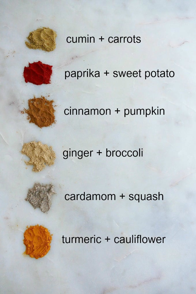 spices with text overlay